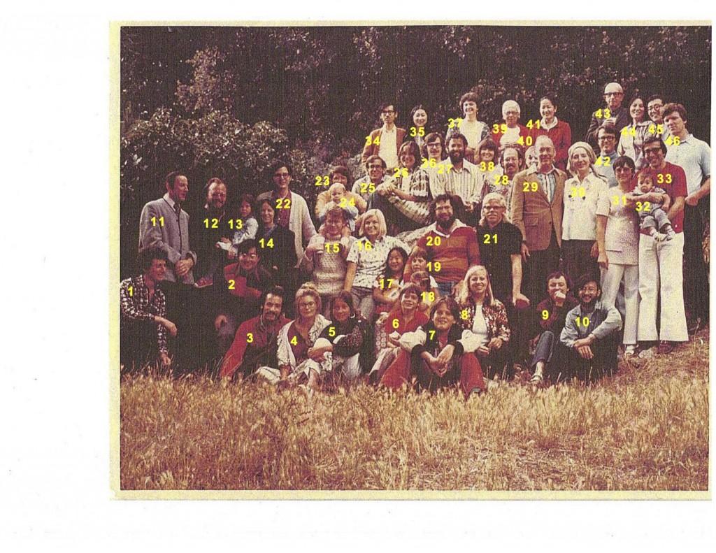 1CHTgroup1975