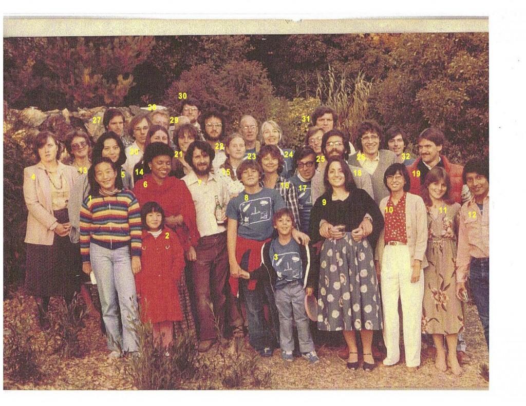 2CHTgroup1980